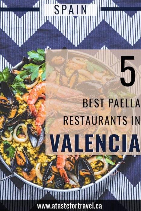 Best Paella in Valencia Pinterest